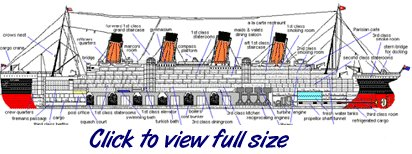 ship specifications Ships and Boat Diagram click on diagram to view full size